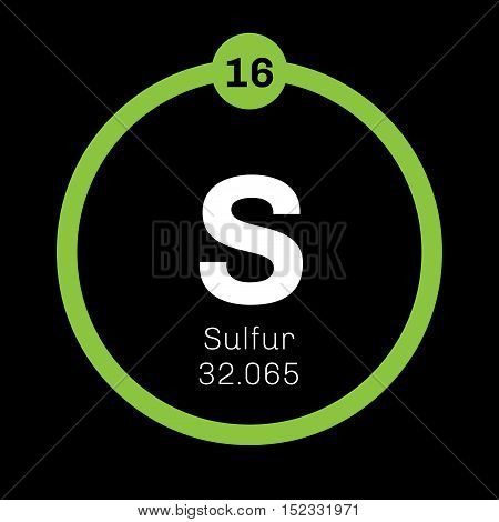 Sulfur Chemical Element