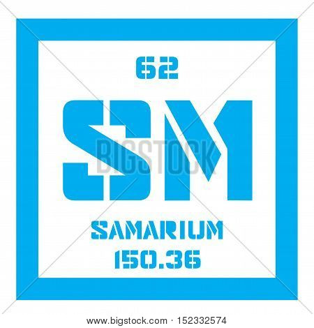 Samarium Chemical Element