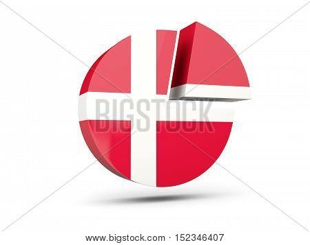 Flag Of Denmark, Round Diagram Icon