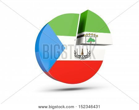 Flag Of Equatorial Guinea, Round Diagram Icon