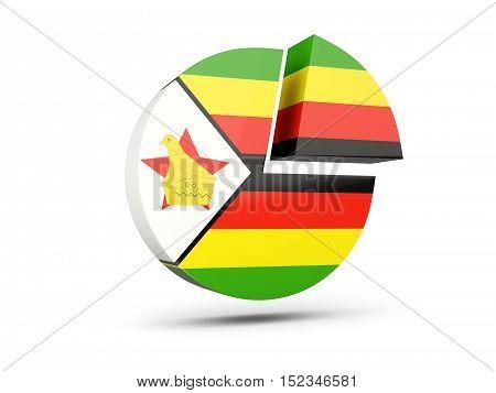 Flag Of Zimbabwe, Round Diagram Icon