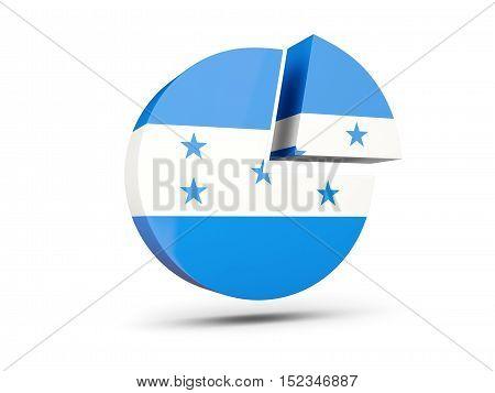 Flag Of Honduras, Round Diagram Icon