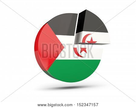 Flag Of Western Sahara, Round Diagram Icon