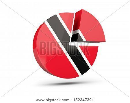 Flag Of Trinidad And Tobago, Round Diagram Icon
