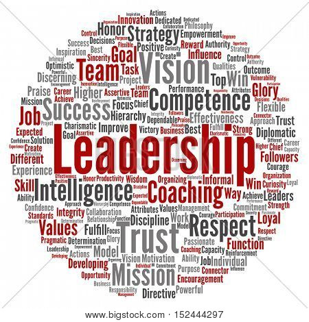 Concept or conceptual business leadership or management circle word cloud isolated on background metaphor to strategy, success, achievement, responsibility, authority, intelligence competence