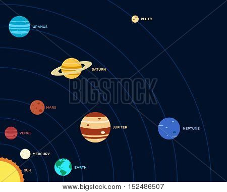 Solar system planet flat design vector illustration
