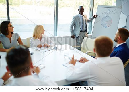 Coach by whiteboard