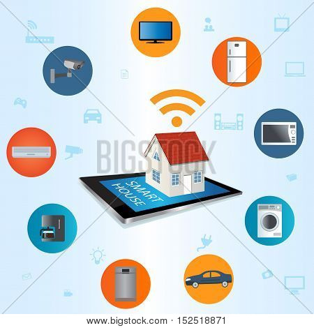 Internet of things concept. Smart Home Technology Internet networking concept.
