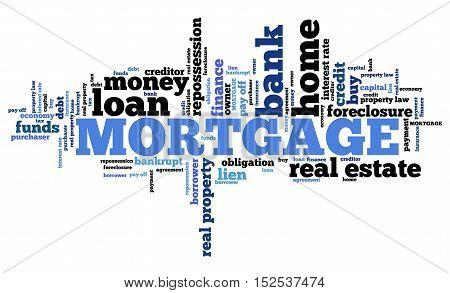 Mortgage Words