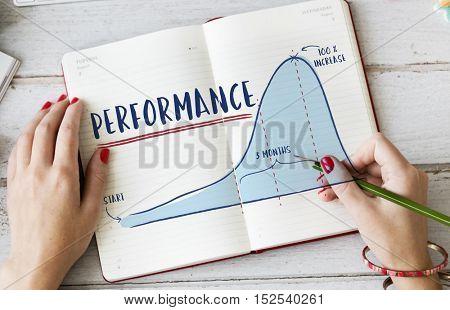 Performance Report Progress Strategy Concept