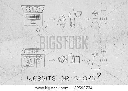Online Shops Vs Physical Store:  Steps To Buy The Same Items