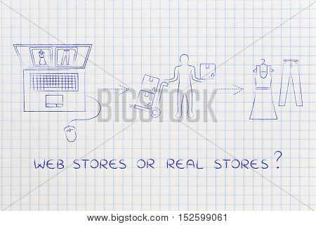 Online Shops Vs Physical Store: When You Buy From Websites