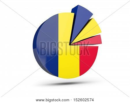 Flag Of Chad, Round Diagram Icon
