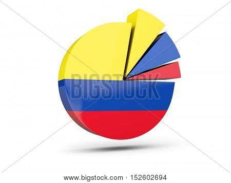 Flag Of Colombia, Round Diagram Icon