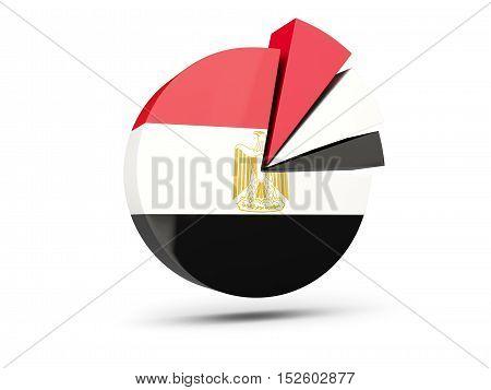 Flag Of Egypt, Round Diagram Icon