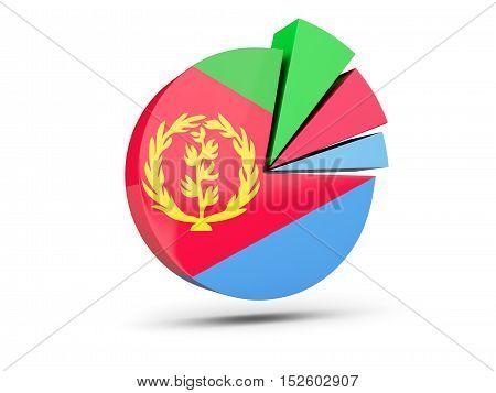 Flag Of Eritrea, Round Diagram Icon