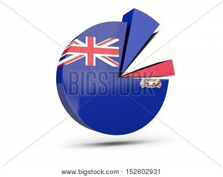 Flag Of Falkland Islands, Round Diagram Icon
