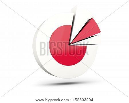 Flag Of Japan, Round Diagram Icon