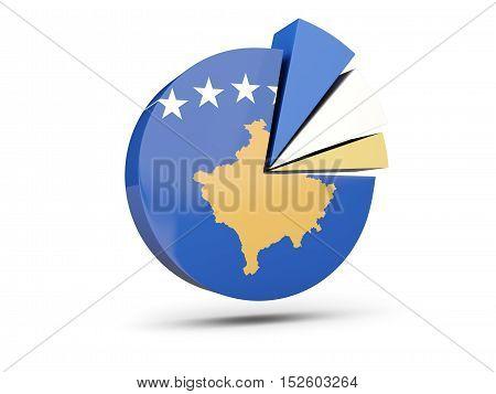 Flag Of Kosovo, Round Diagram Icon