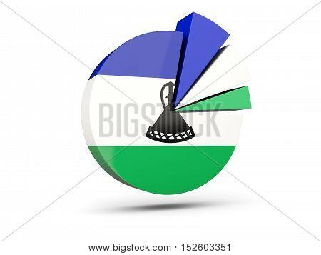 Flag Of Lesotho, Round Diagram Icon