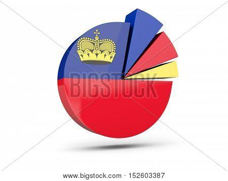 Flag Of Liechtenstein, Round Diagram Icon