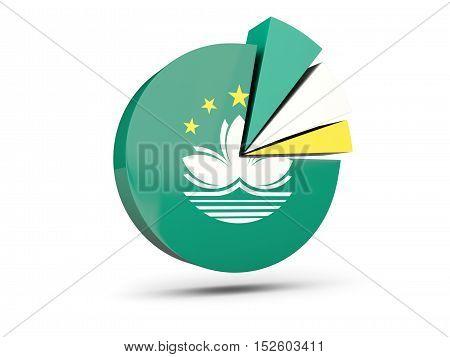 Flag Of Macao, Round Diagram Icon