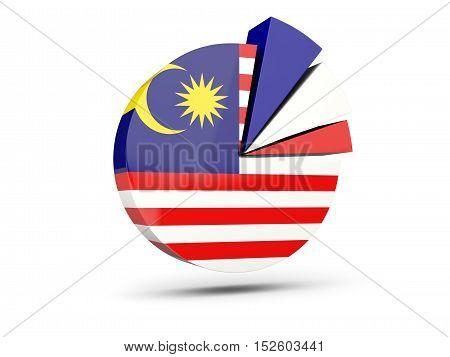 Flag Of Malaysia, Round Diagram Icon