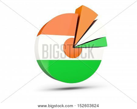 Flag Of Niger, Round Diagram Icon