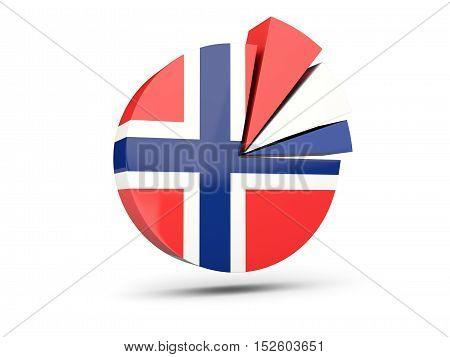 Flag Of Norway, Round Diagram Icon