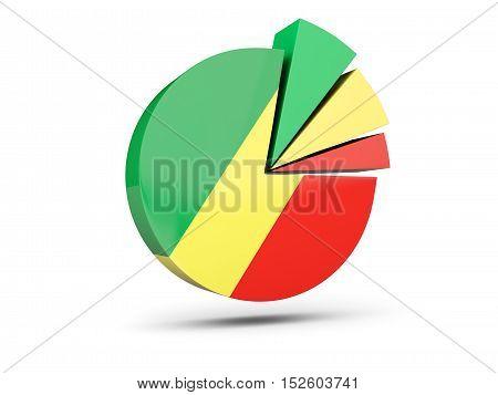 Flag Of Republic Of The Congo, Round Diagram Icon