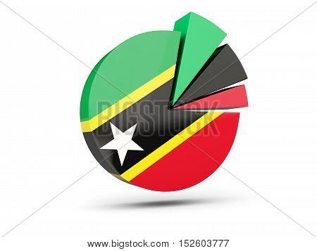 Flag Of Saint Kitts And Nevis, Round Diagram Icon