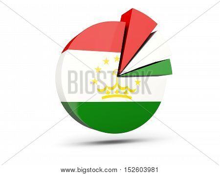 Flag Of Tajikistan, Round Diagram Icon