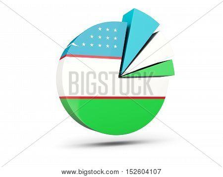 Flag Of Uzbekistan, Round Diagram Icon