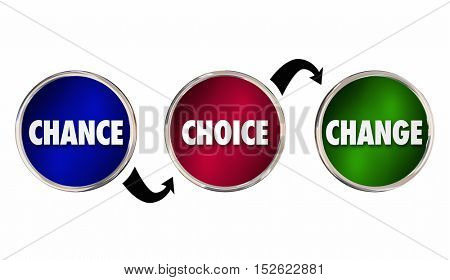 Chance Choice Change Circles Arrows Future Path Options 3d Illustration
