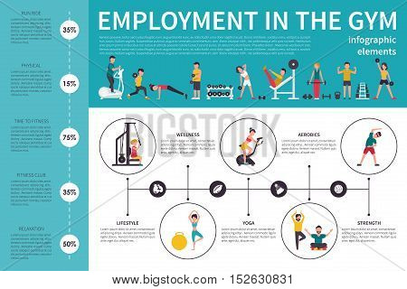Employment in the gym infographic flat vector illustration. Editable Presentation Concept