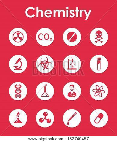 It is a set of chemistry simple web icons
