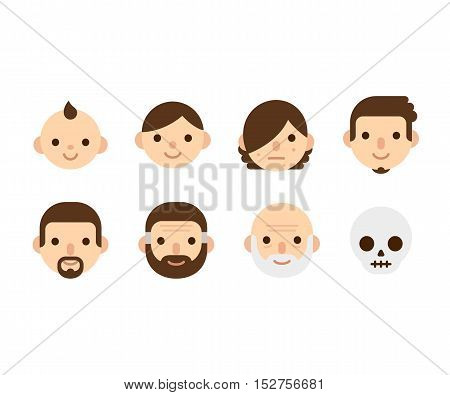 Cartoon man generations portraits from childhood to adult and senior birth to death. Cute cycle of life illustration.