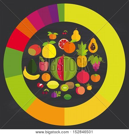 Scattering of ripe fruit. Round color framing.