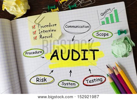 Notebook with Toolls and Notes about Audit concept