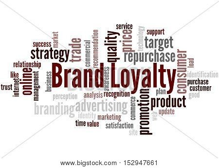 Brand Loyalty, Word Cloud Concept 3
