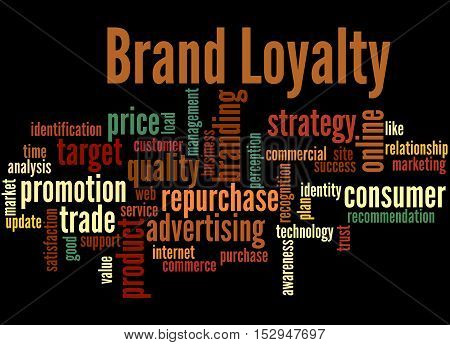 Brand Loyalty, Word Cloud Concept 6