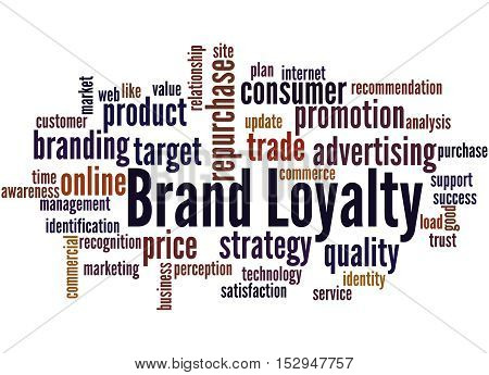 Brand Loyalty, Word Cloud Concept 8