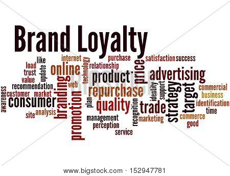 Brand Loyalty, Word Cloud Concept 9