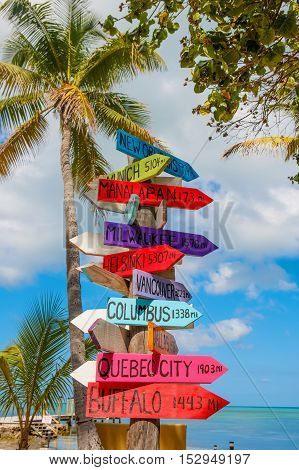 colorful sign points the way to the different destinations in the world.