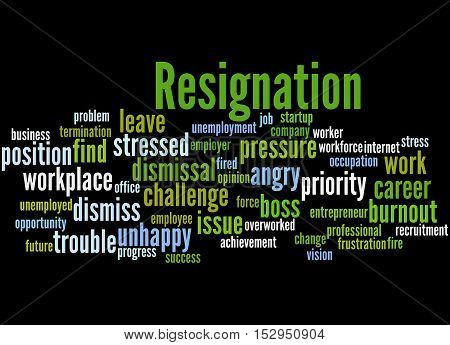 Resignation, Word Cloud Concept 3