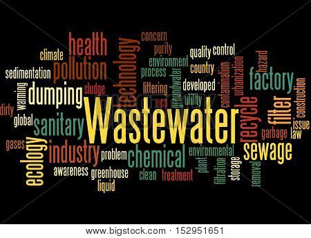 Wastewater, Word Cloud Concept 6