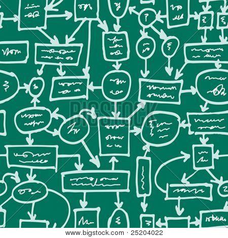 Diagrama de flujo gestión loco. Inconsútil vector wallpaper.