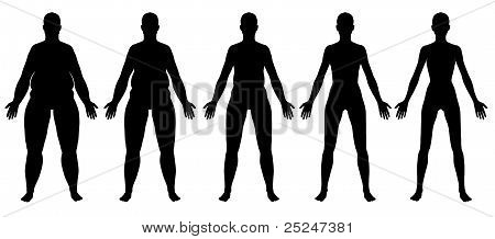 Obese To Skinny Female Silhouette Front View