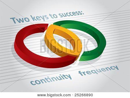 Keys Of Success