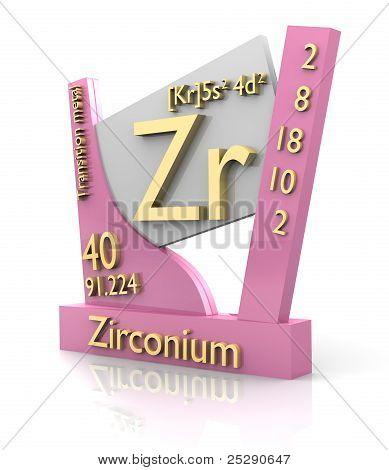 Zirconium Form Periodic Table Of Elements - V2